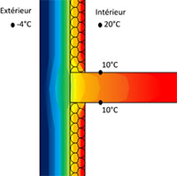 pont-thermique-difference-de-temperature
